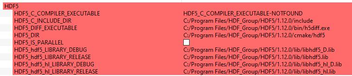 CMake HDF5 variables
